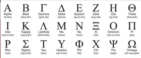 Greek Alphabet Stamp Sets Fundametals Blog